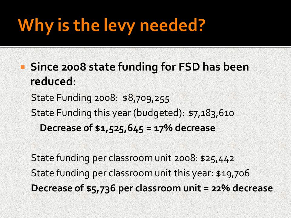  Since 2008 state funding for FSD has been reduced: State Funding 2008: $8,709,255 State Funding this year (budgeted): $7,183,610 Decrease of $1,525,645 = 17% decrease State funding per classroom unit 2008: $25,442 State funding per classroom unit this year: $19,706 Decrease of $5,736 per classroom unit = 22% decrease