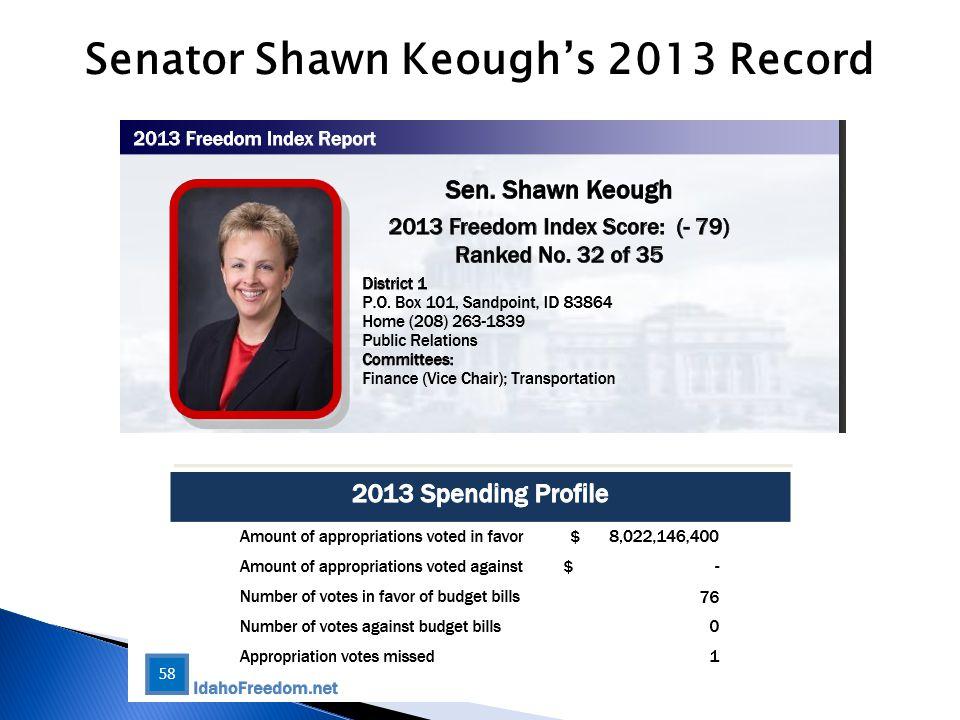 Senator Shawn Keough's 2013 Record