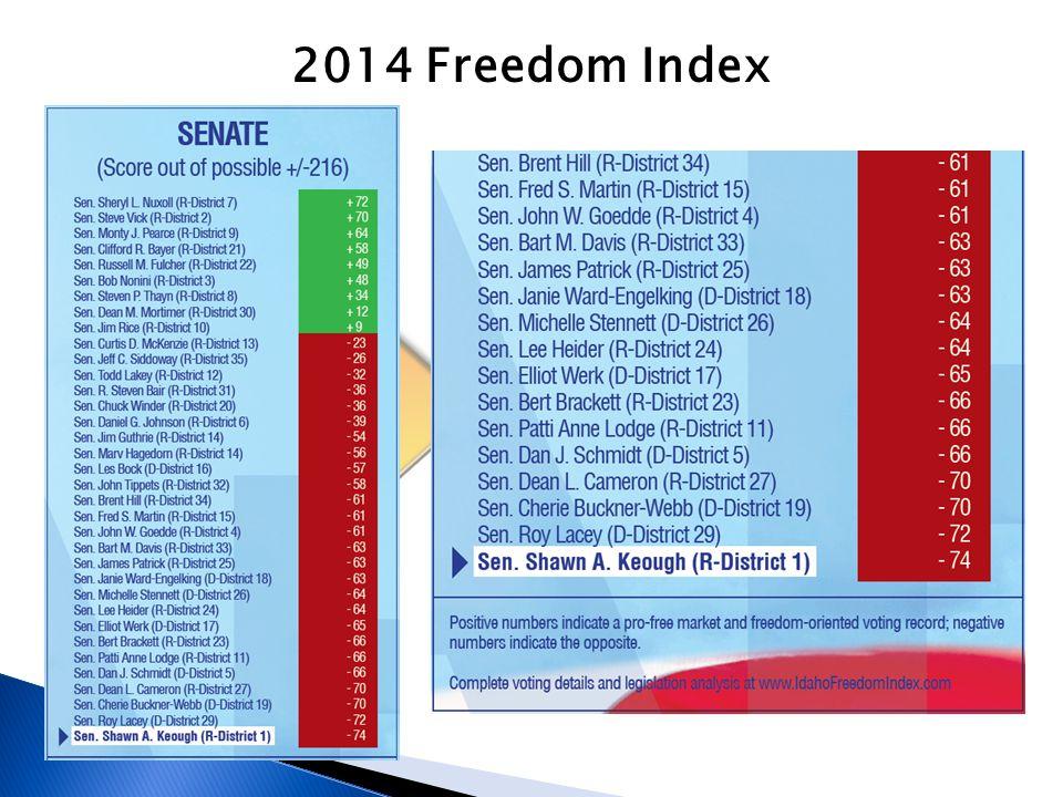 2014 Freedom Index