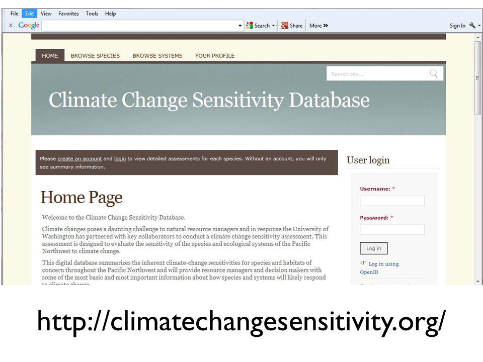 http://climatechangesensitivity.org/