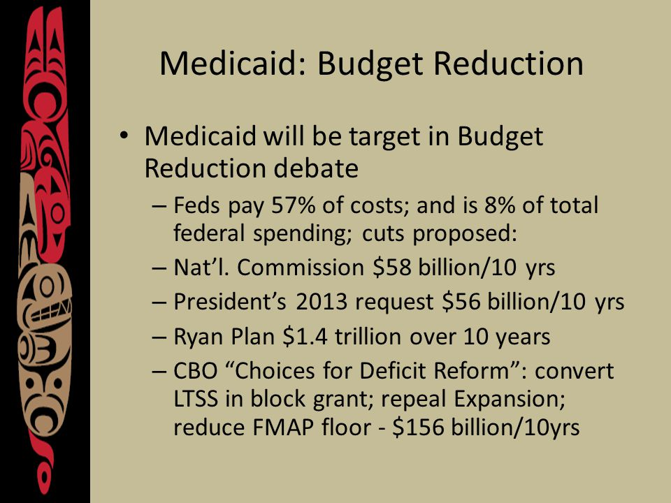 Medicaid: Budget Reduction Medicaid will be target in Budget Reduction debate – Feds pay 57% of costs; and is 8% of total federal spending; cuts proposed: – Nat'l.