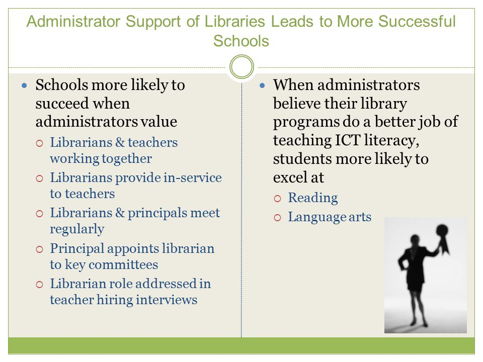Administrator Support of Libraries Leads to More Successful Schools Schools more likely to succeed when administrators value  Librarians & teachers working together  Librarians provide in-service to teachers  Librarians & principals meet regularly  Principal appoints librarian to key committees  Librarian role addressed in teacher hiring interviews When administrators believe their library programs do a better job of teaching ICT literacy, students more likely to excel at  Reading  Language arts