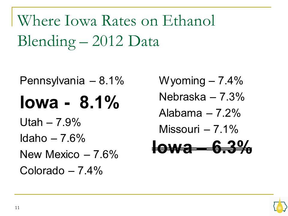 Where Iowa Rates on Ethanol Blending – 2012 Data Pennsylvania – 8.1% Iowa - 8.1% Utah – 7.9% Idaho – 7.6% New Mexico – 7.6% Colorado – 7.4% 11 Wyoming – 7.4% Nebraska – 7.3% Alabama – 7.2% Missouri – 7.1% Iowa – 6.3%