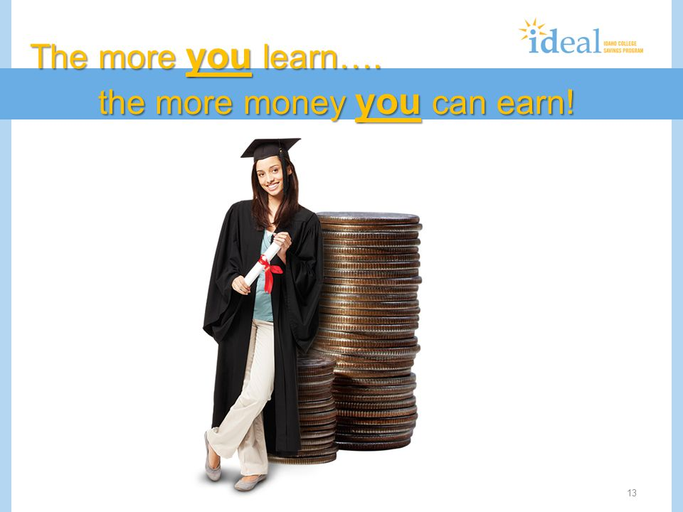 13 The more you learn…. the more money you can earn!