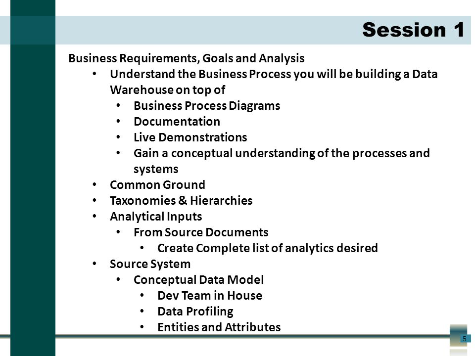Business Requirements, Goals and Analysis Understand the Business Process you will be building a Data Warehouse on top of Business Process Diagrams Documentation Live Demonstrations Gain a conceptual understanding of the processes and systems Common Ground Taxonomies & Hierarchies Analytical Inputs From Source Documents Create Complete list of analytics desired Source System Conceptual Data Model Dev Team in House Data Profiling Entities and Attributes 5 Session 1