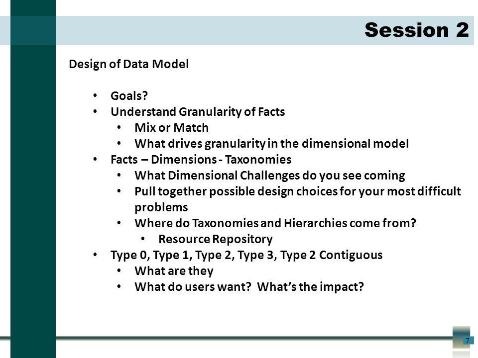Design of Data Model Goals.