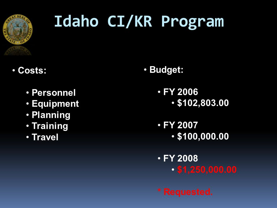 Idaho CI/KR Program Costs: Personnel Equipment Planning Training Travel Budget: FY 2006 $102,803.00 FY 2007 $100,000.00 FY 2008 $1,250,000.00 * Requested.