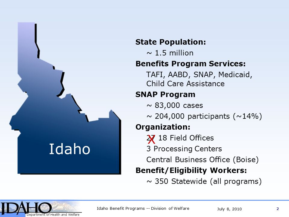 Idaho Benefit Programs -- Division of Welfare 2 July 8, 2010 State Population: ~ 1.5 million Benefits Program Services: TAFI, AABD, SNAP, Medicaid, Child Care Assistance SNAP Program ~ 83,000 cases ~ 204,000 participants (~14%) Organization: 27 18 Field Offices 3 Processing Centers Central Business Office (Boise) Benefit/Eligibility Workers: ~ 350 Statewide (all programs) X Idaho