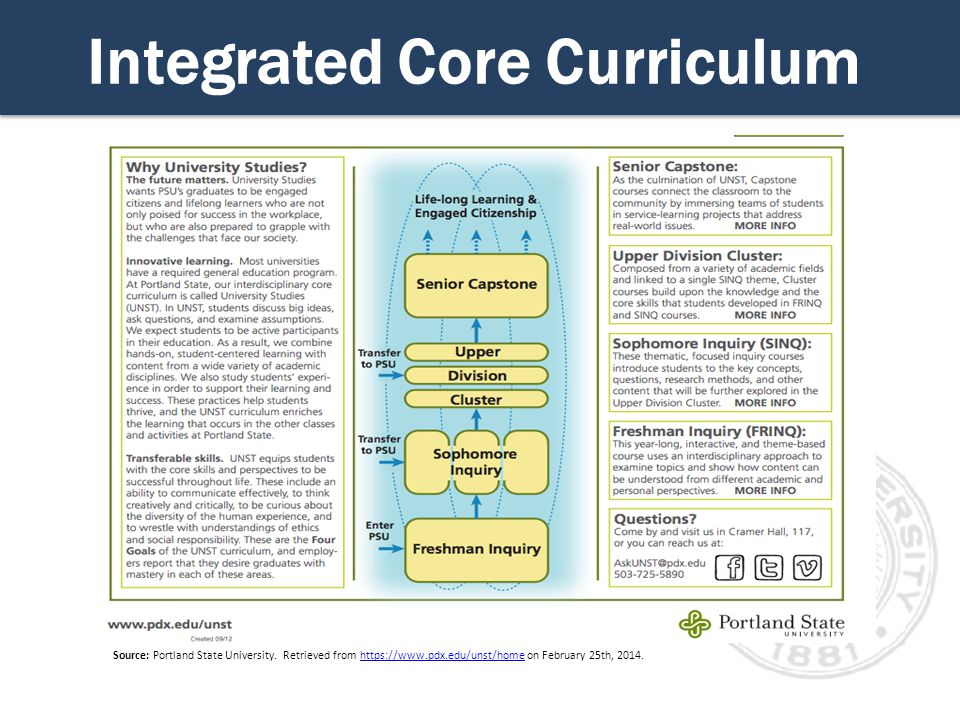 Integrated Core Curriculum Source: Portland State University.