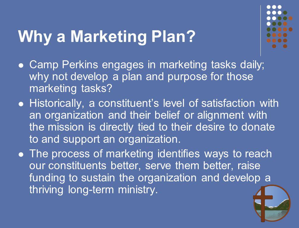 Why a Marketing Plan.