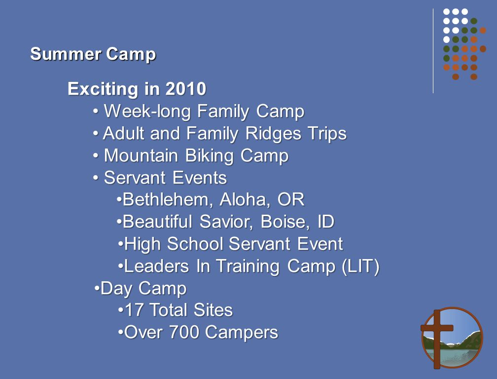 Summer Camp Exciting in 2010 Week-long Family Camp Week-long Family Camp Adult and Family Ridges Trips Adult and Family Ridges Trips Mountain Biking Camp Mountain Biking Camp Servant Events Servant Events Bethlehem, Aloha, ORBethlehem, Aloha, OR Beautiful Savior, Boise, IDBeautiful Savior, Boise, ID High School Servant EventHigh School Servant Event Leaders In Training Camp (LIT)Leaders In Training Camp (LIT) Day CampDay Camp 17 Total Sites17 Total Sites Over 700 CampersOver 700 Campers