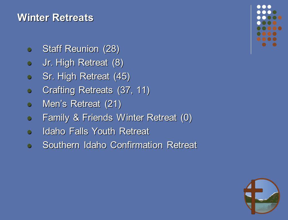 Winter Retreats Staff Reunion (28) Staff Reunion (28) Jr.