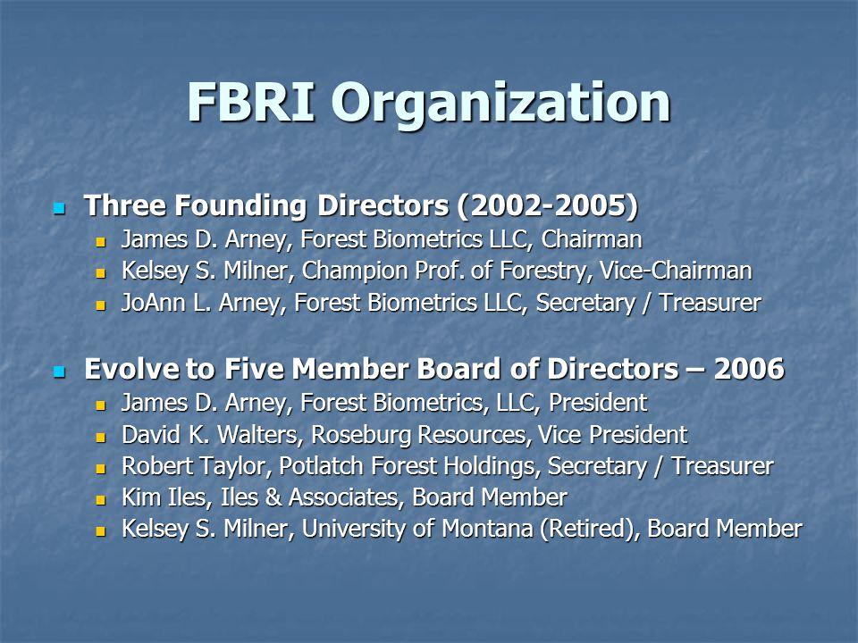 FBRI Organization Three Founding Directors (2002-2005) Three Founding Directors (2002-2005) James D.