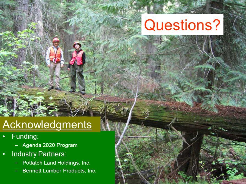 Funding: –Agenda 2020 Program Industry Partners: –Potlatch Land Holdings, Inc.