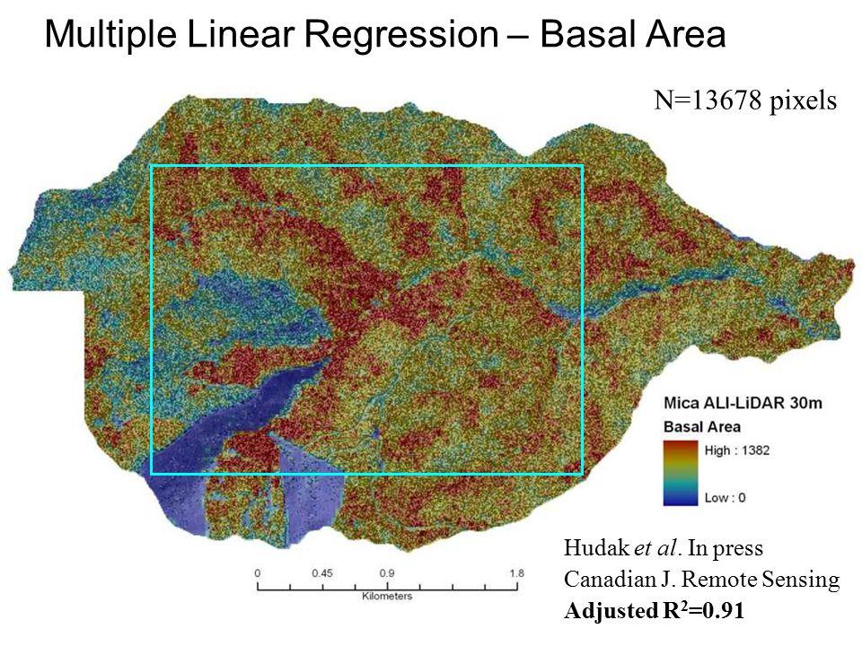 Multiple Linear Regression – Basal Area Hudak et al.