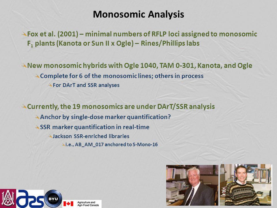 Monosomic Analysis Fox et al.