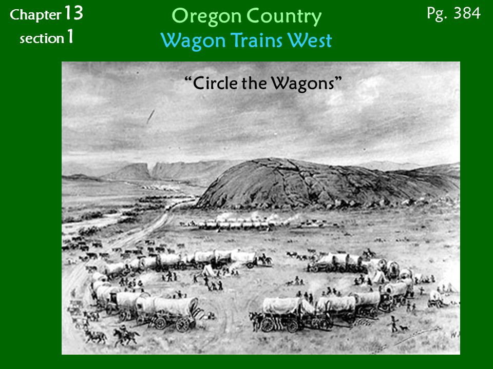 """""""Circle the Wagons"""" Pg. 384 Chapter 13 section 1 Oregon Country Wagon Trains West"""