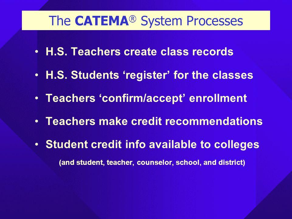 The CATEMA ® System Processes H.S. Teachers create class records H.S.