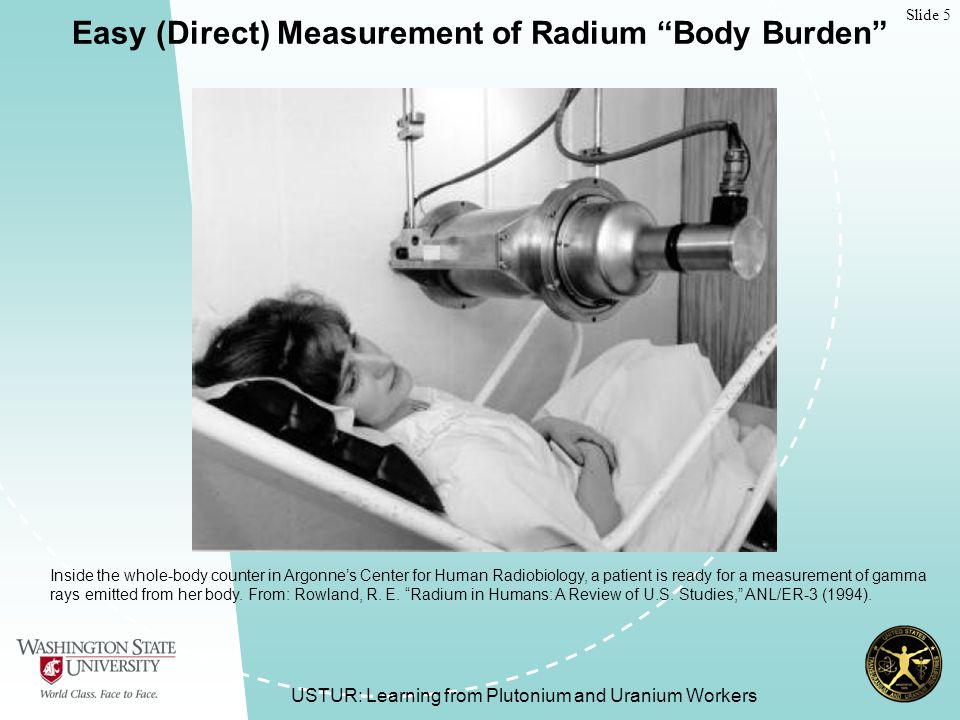 Slide 26 USTUR: Learning from Plutonium and Uranium Workers Estimated Distribution of Total Effective Dose Equivalent for Deceased USTUR Registrants Source: Fallahian,N.