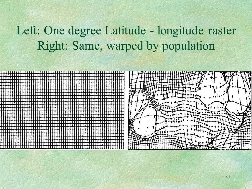 31 Left: One degree Latitude - longitude raster Right: Same, warped by population
