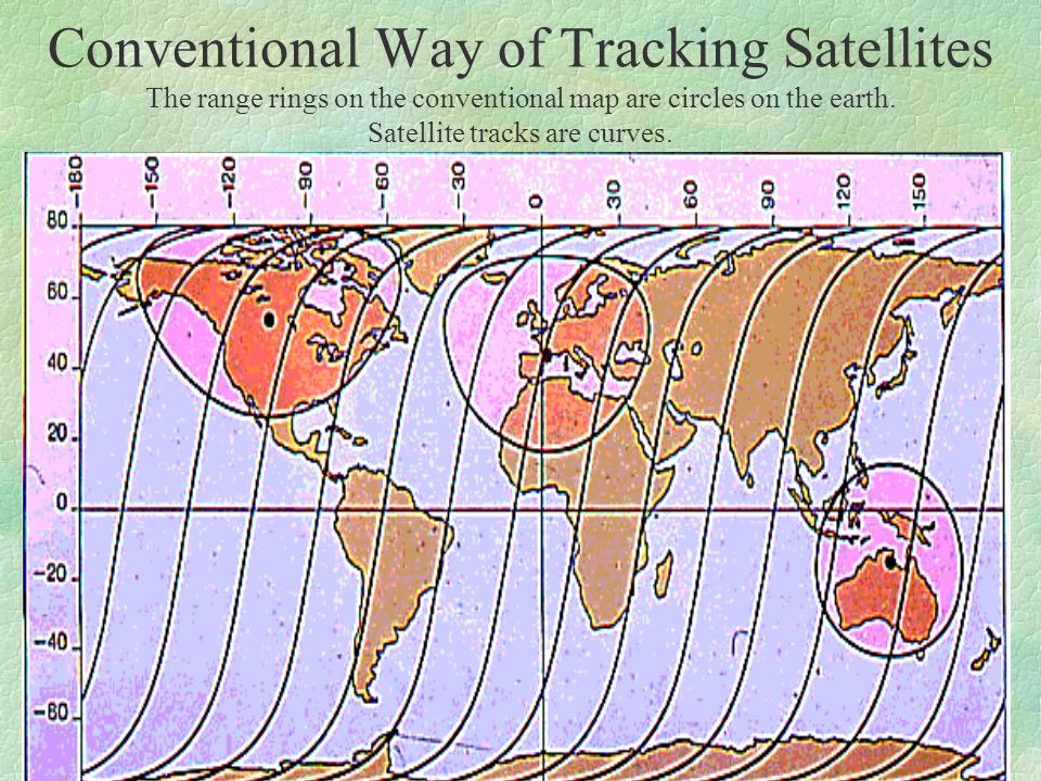 9 Conventional Way of Tracking Satellites The range rings on the conventional map are circles on the earth. Satellite tracks are curves.