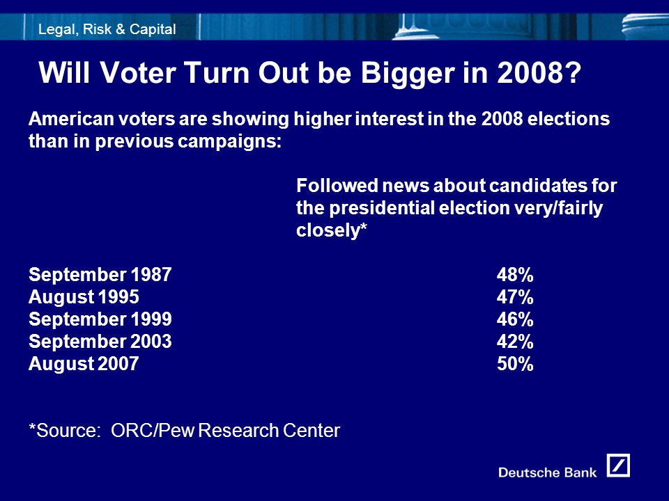 5fld0716_Template1 Legal, Risk & Capital Will Voter Turn Out be Bigger in 2008? American voters are showing higher interest in the 2008 elections than