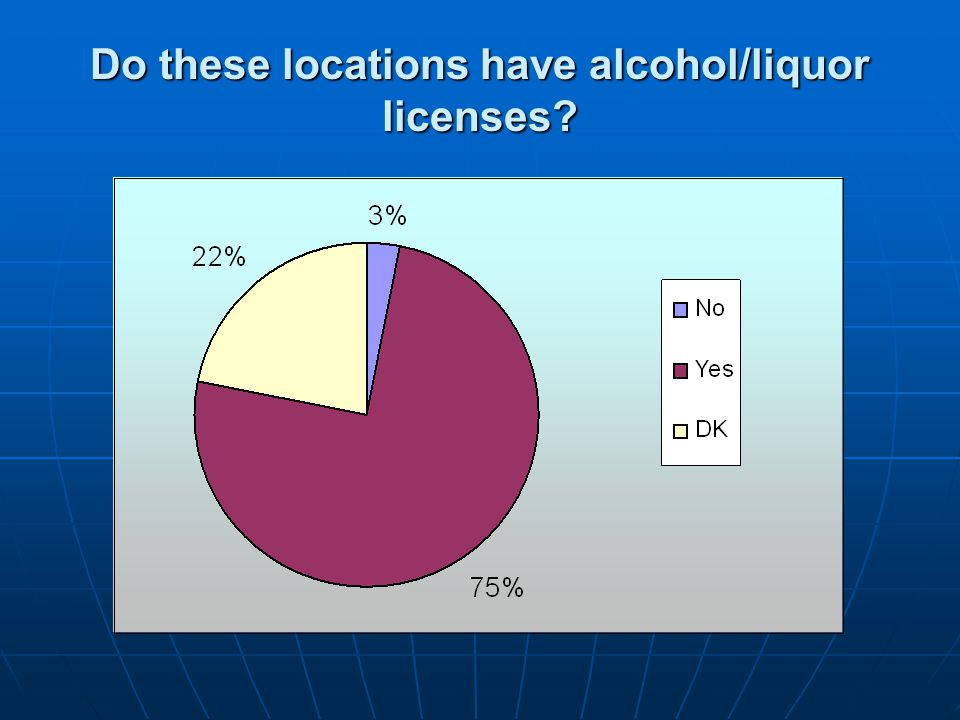 Do these locations have alcohol/liquor licenses