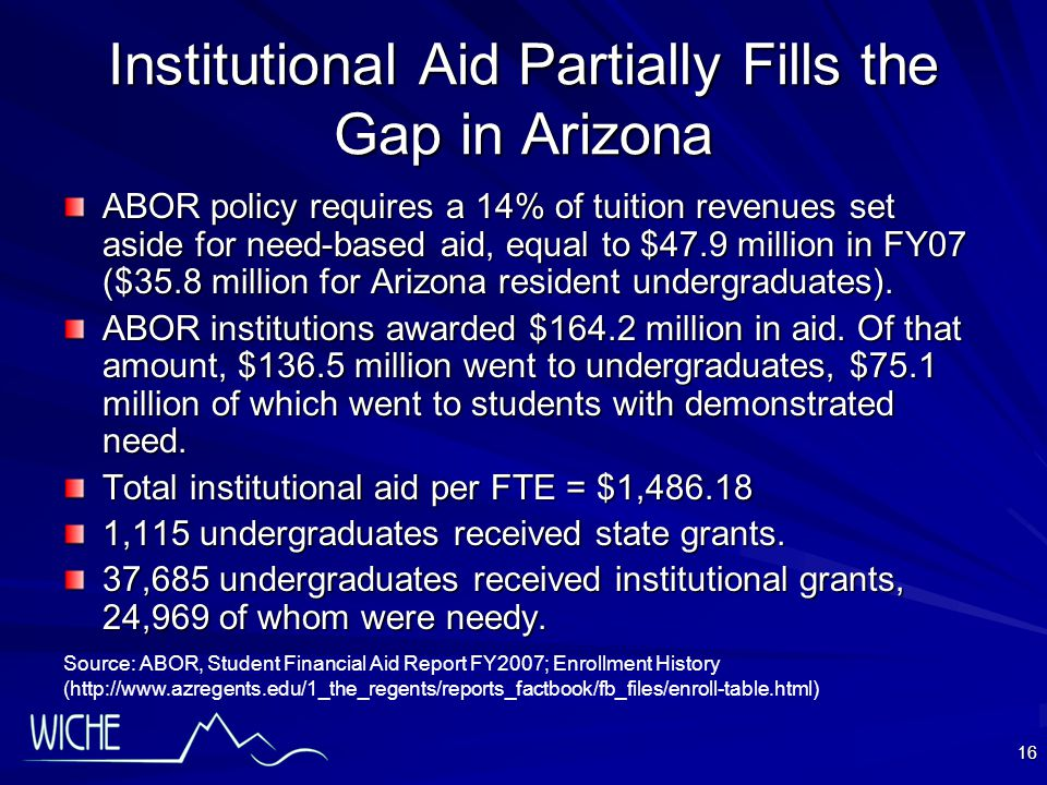 16 Institutional Aid Partially Fills the Gap in Arizona ABOR policy requires a 14% of tuition revenues set aside for need-based aid, equal to $47.9 million in FY07 ($35.8 million for Arizona resident undergraduates).