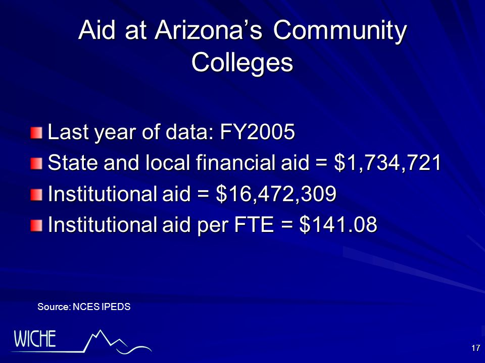 17 Aid at Arizona's Community Colleges Last year of data: FY2005 State and local financial aid = $1,734,721 Institutional aid = $16,472,309 Institutional aid per FTE = $141.08 Source: NCES IPEDS