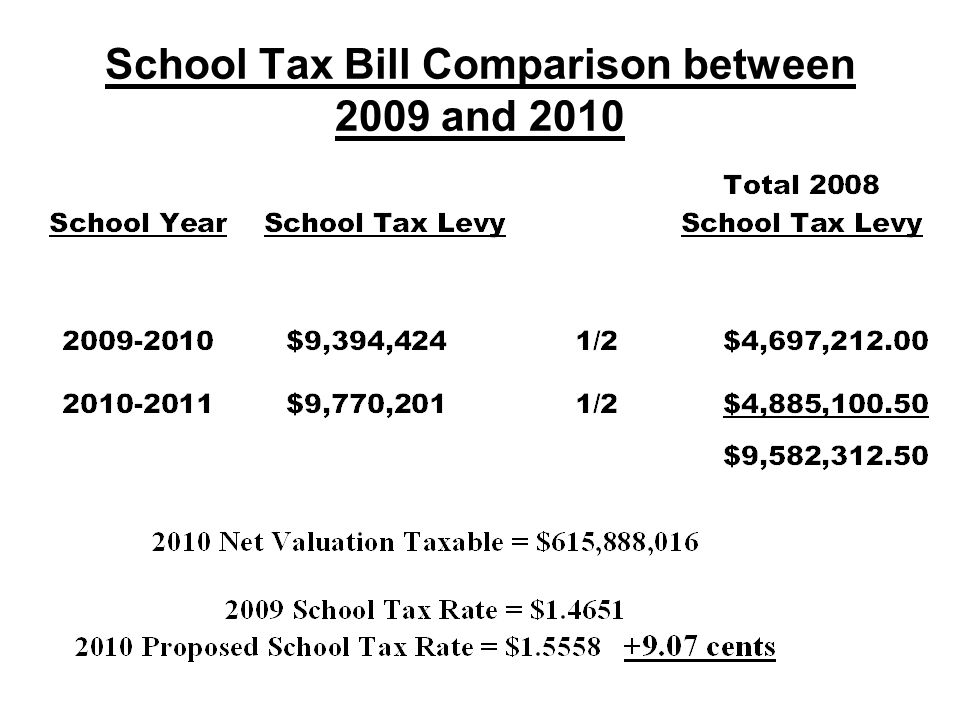 2009 County Tax Rate Comparison (Continued)