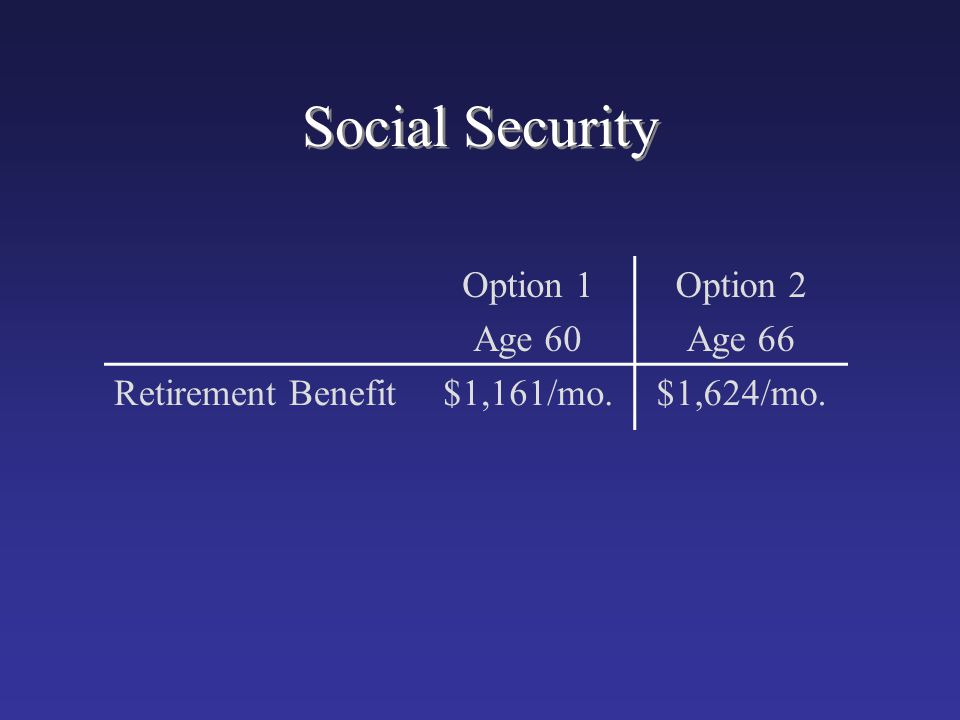 Social Security Option 1 Age 60 Option 2 Age 66 Retirement Benefit$1,161/mo.$1,624/mo.