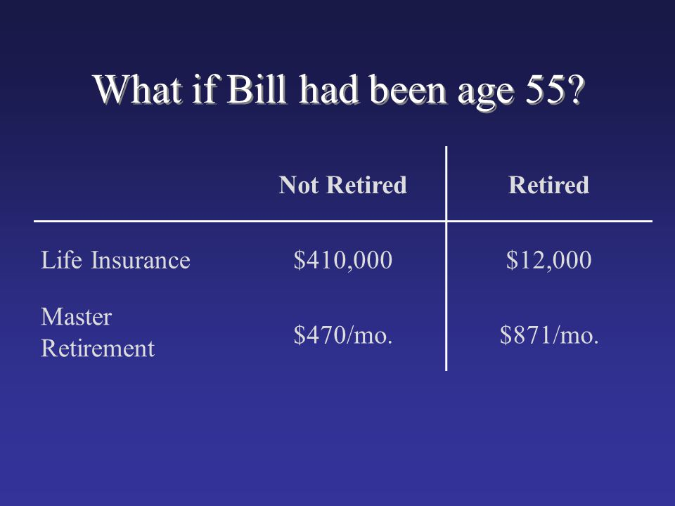 What if Bill had been age 55? Not RetiredRetired Life Insurance$410,000$12,000 Master Retirement $470/mo.$871/mo.