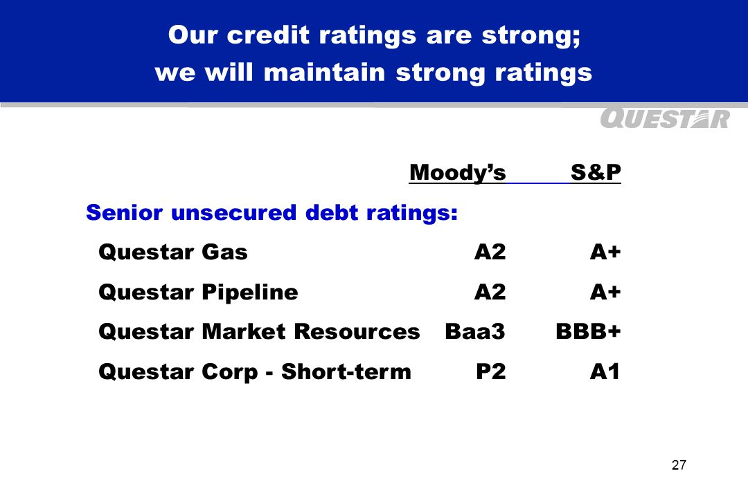 27 Our credit ratings are strong; we will maintain strong ratings Moody'sS&P Senior unsecured debt ratings: Questar GasA2A+ Questar PipelineA2A+ Questar Market ResourcesBaa3BBB+ Questar Corp - Short-termP2A1