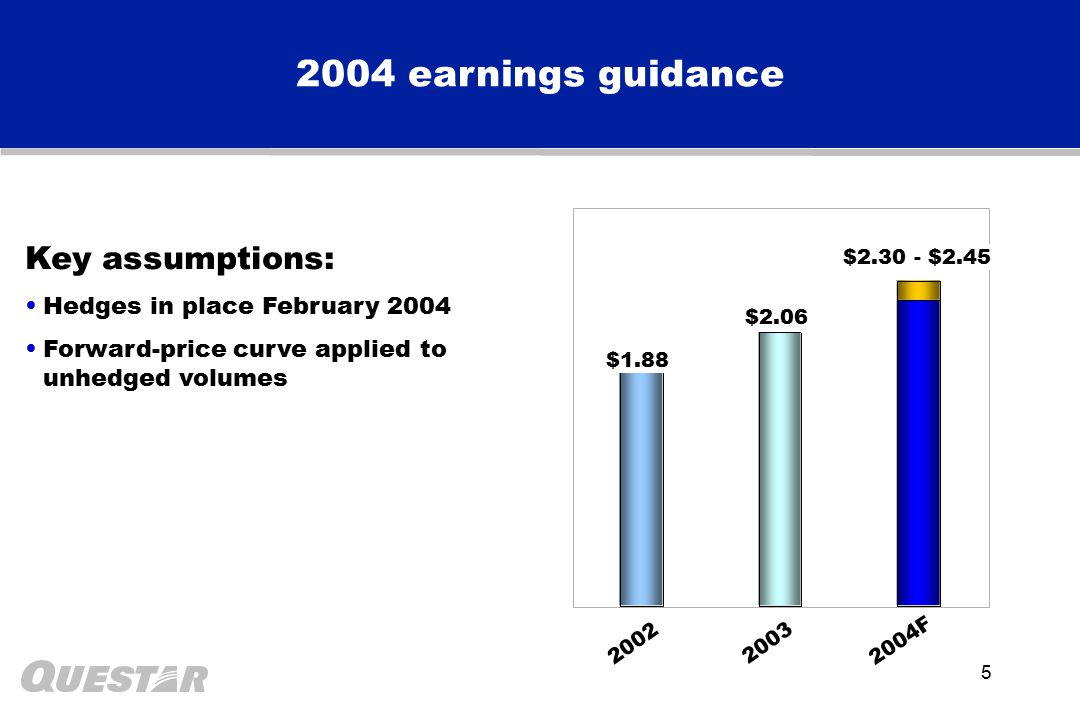 5 2004 earnings guidance 2002 2004F $1.88 Key assumptions: Hedges in place February 2004 Forward-price curve applied to unhedged volumes $2.06 $2.30 - $2.45 2003