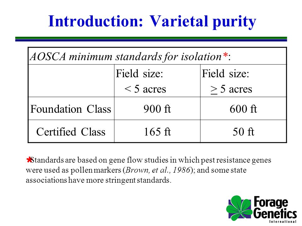 Introduction: Varietal purity AOSCA minimum standards for isolation*: Field size: < 5 acres Field size: > 5 acres Foundation Class900 ft600 ft Certified Class165 ft50 ft  Standards are based on gene flow studies in which pest resistance genes were used as pollen markers (Brown, et al., 1986); and some state associations have more stringent standards.
