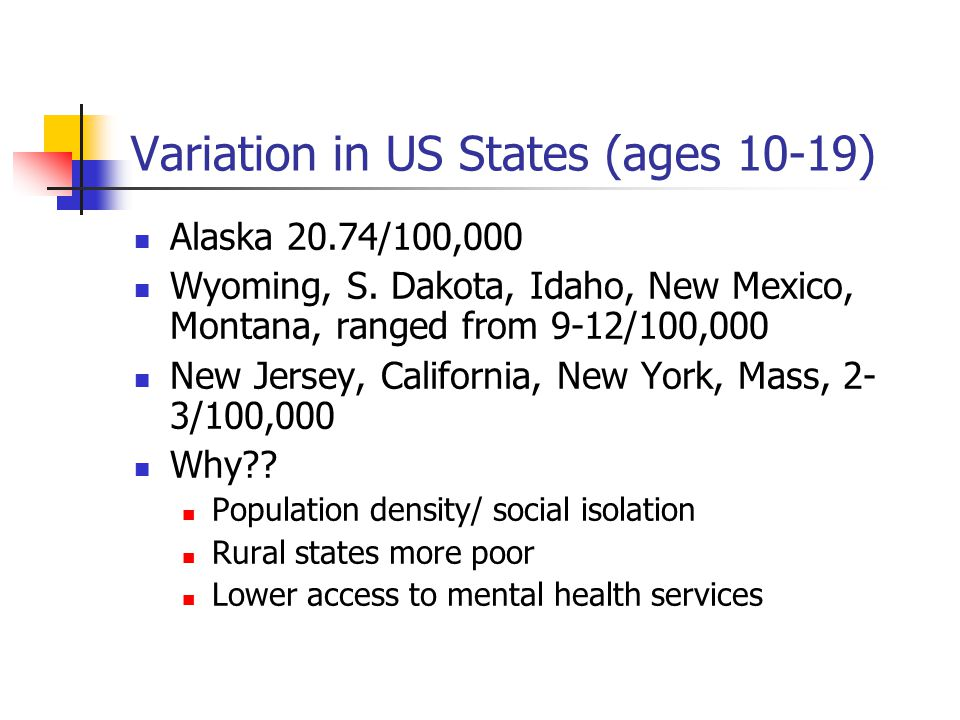 Variation in US States (ages 10-19) Alaska 20.74/100,000 Wyoming, S. Dakota, Idaho, New Mexico, Montana, ranged from 9-12/100,000 New Jersey, Californ