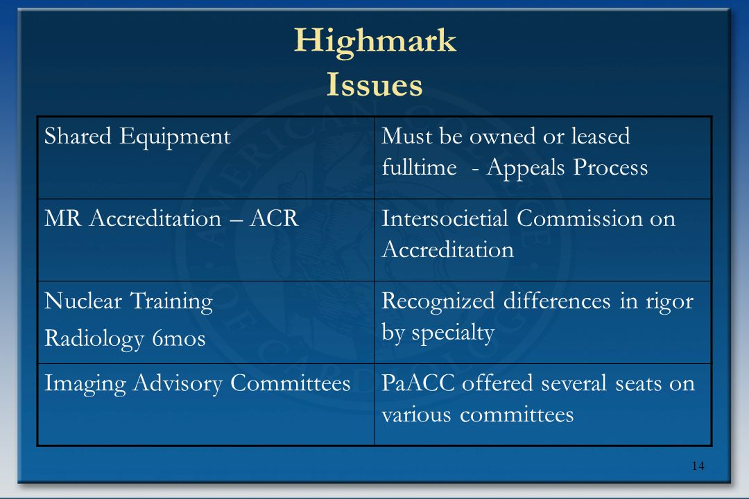 14 Highmark Issues Shared EquipmentMust be owned or leased fulltime - Appeals Process MR Accreditation – ACRIntersocietial Commission on Accreditation Nuclear Training Radiology 6mos Recognized differences in rigor by specialty Imaging Advisory CommitteesPaACC offered several seats on various committees