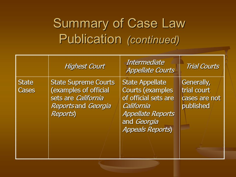End of Case Law And Judicial Opinions End of Case Law And Judicial Opinions