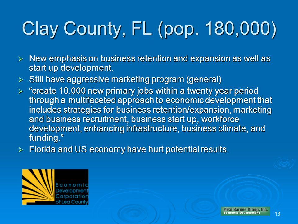 13 Clay County, FL (pop.
