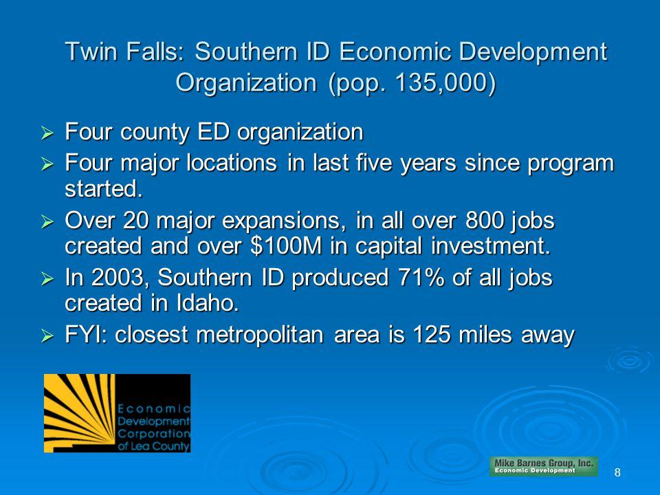 8 Twin Falls: Southern ID Economic Development Organization (pop. 135,000)  Four county ED organization  Four major locations in last five years sin
