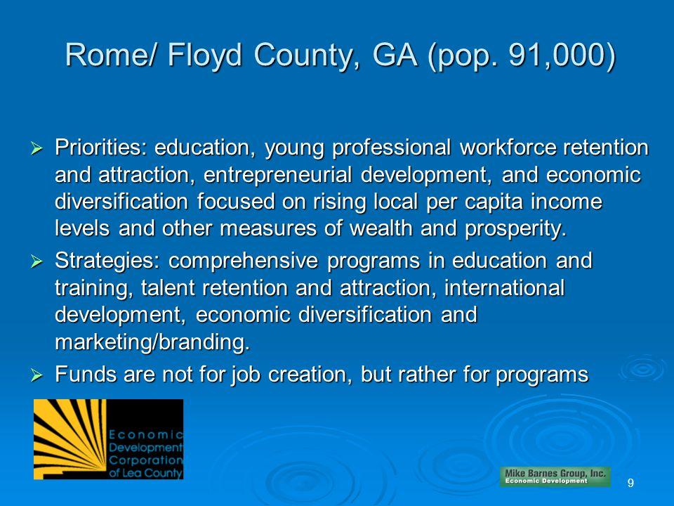 9 Rome/ Floyd County, GA (pop.
