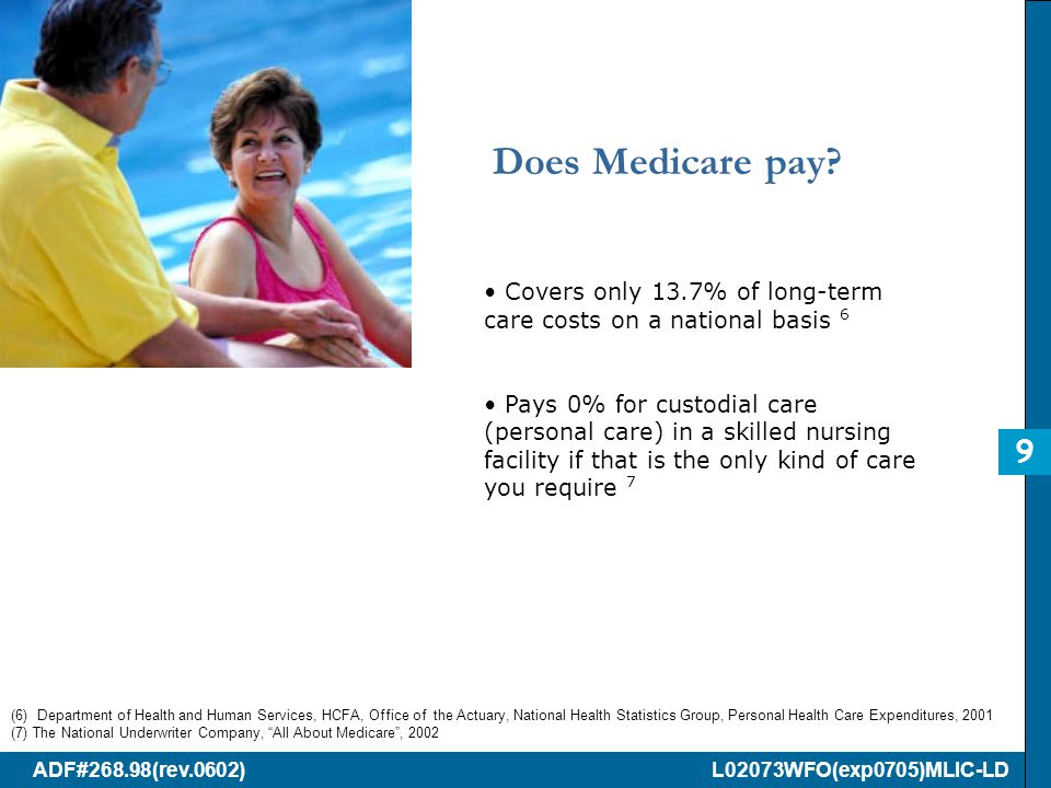 ADF#268.98(rev.0602) L02073WFO(exp0705)MLIC-LD Does Medicare pay.
