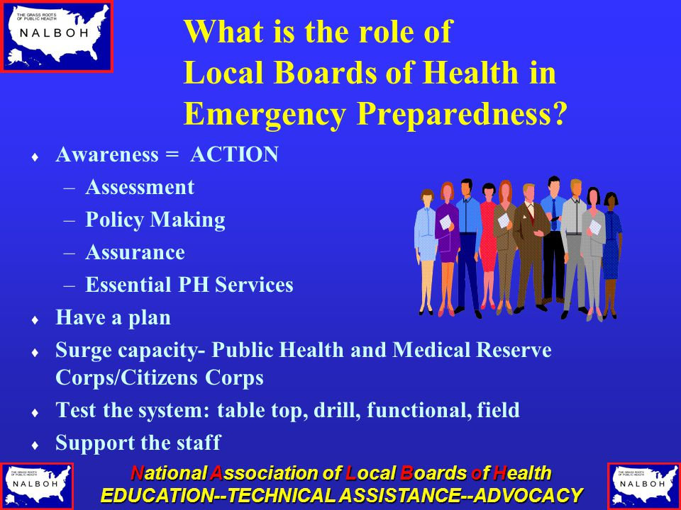 National Association of Local Boards of Health EDUCATION--TECHNICAL ASSISTANCE--ADVOCACY What is the role of Local Boards of Health in Emergency Preparedness.