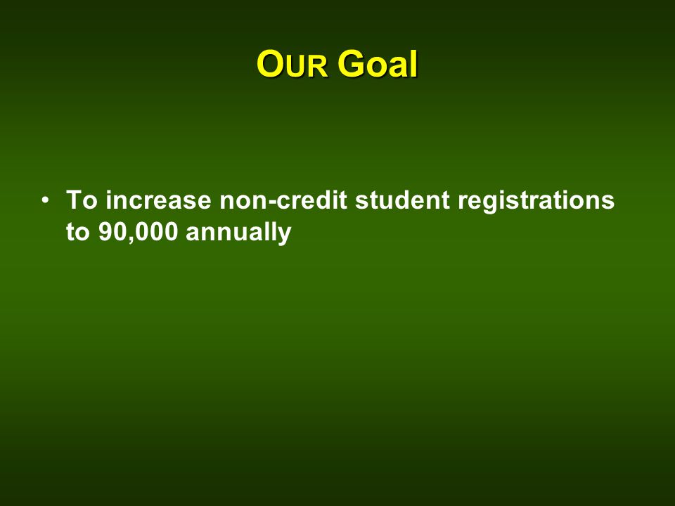 O UR Goal To increase non-credit student registrations to 90,000 annually