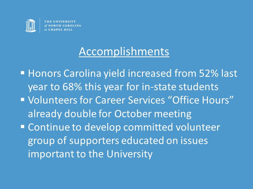  Honors Carolina yield increased from 52% last year to 68% this year for in-state students  Volunteers for Career Services Office Hours already double for October meeting  Continue to develop committed volunteer group of supporters educated on issues important to the University Accomplishments