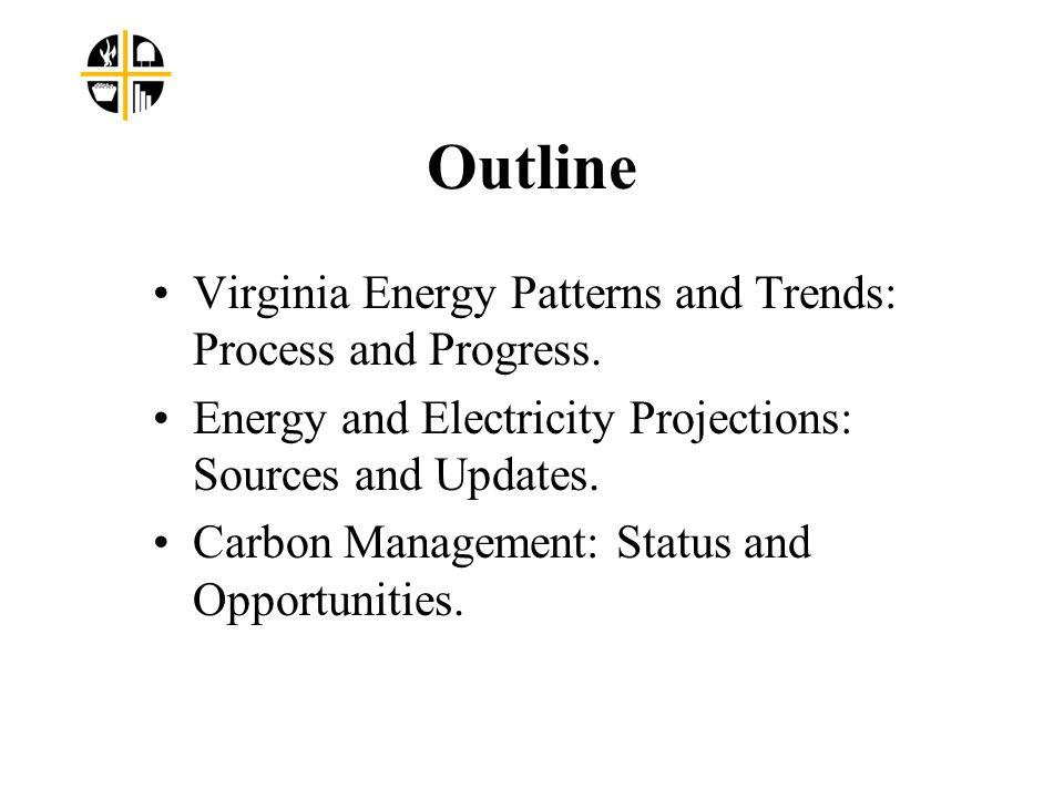 EIA/DOE Energy Projections
