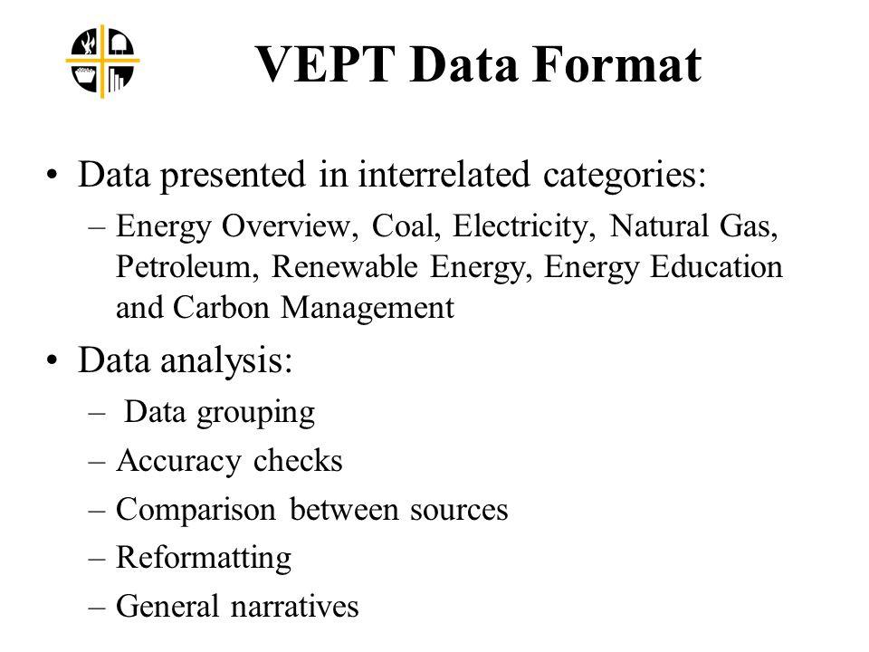 Carbon Management Narrative Fuel Cells Carbon Emissions Categorized Links