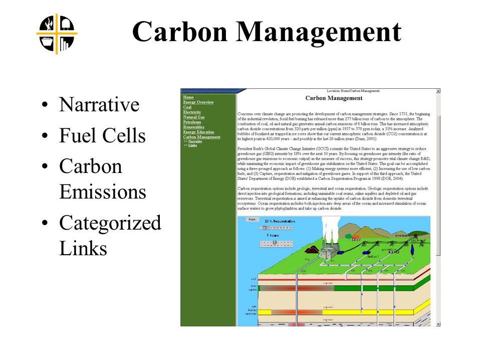 Carbon Management Narrative Fuel Cells Carbon Emissions Categorized Links