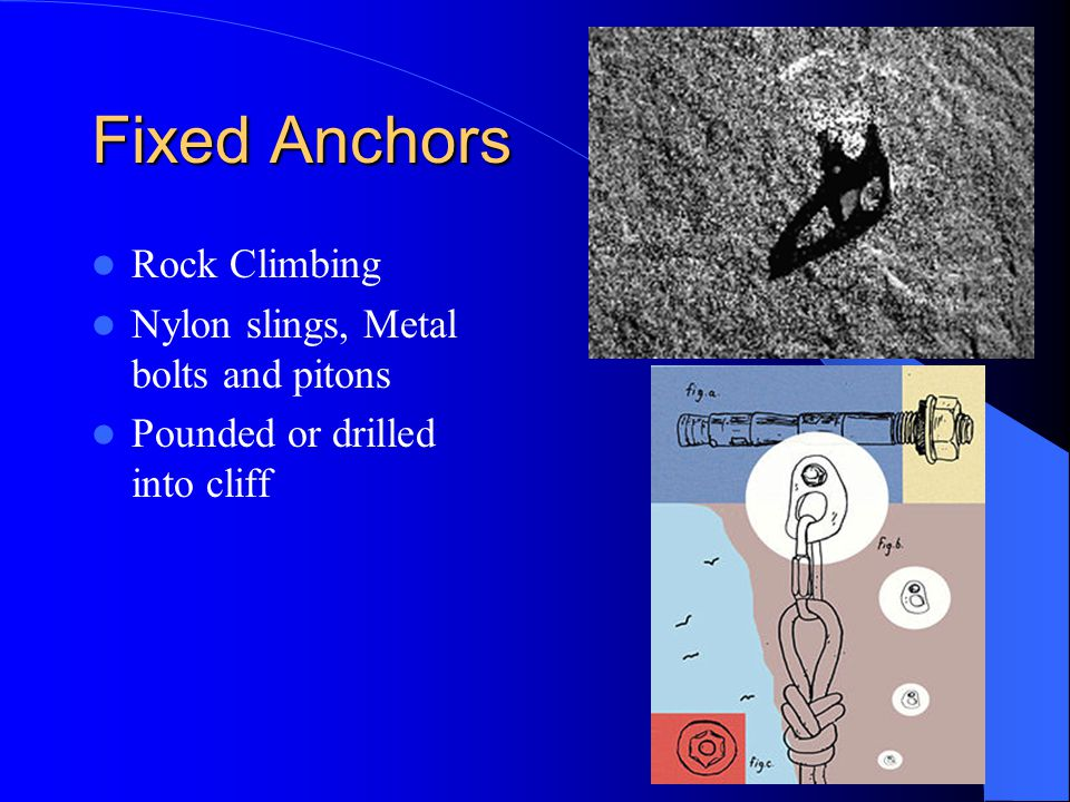 Fixed Anchors Rock Climbing Nylon slings, Metal bolts and pitons Pounded or drilled into cliff