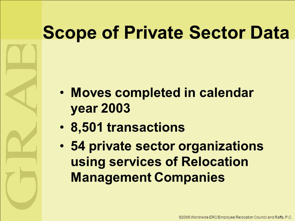 Moves completed in calendar year 2003 8,501 transactions 54 private sector organizations using services of Relocation Management Companies Scope of Private Sector Data ©2005 Worldwide ERC/Employee Relocation Council and Raffa, P.C.